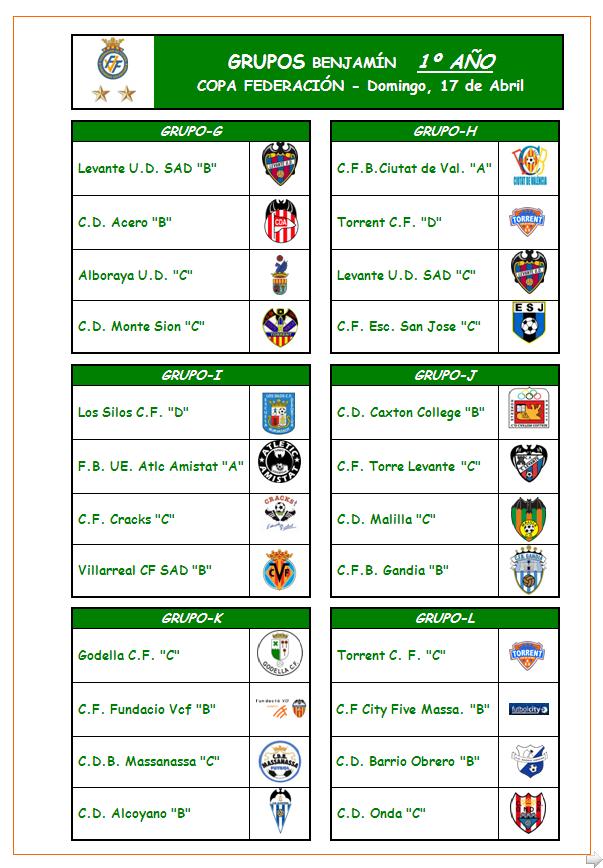 copa-federacion-benjamín-1º-año-semifinales-GRUPOS