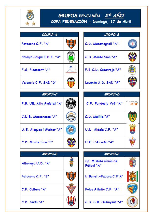 copa-federacion-benjamín-2º-año-semifinales-GRUPOS
