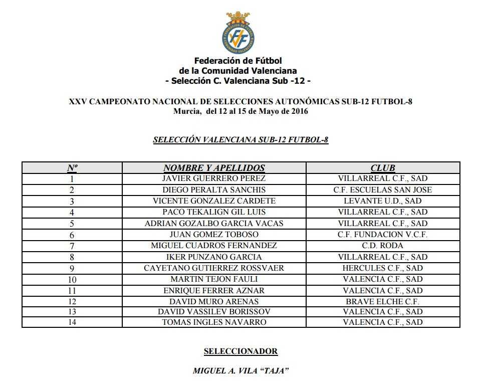 convocatoria-campeonato-españa-sub-12-ffcv