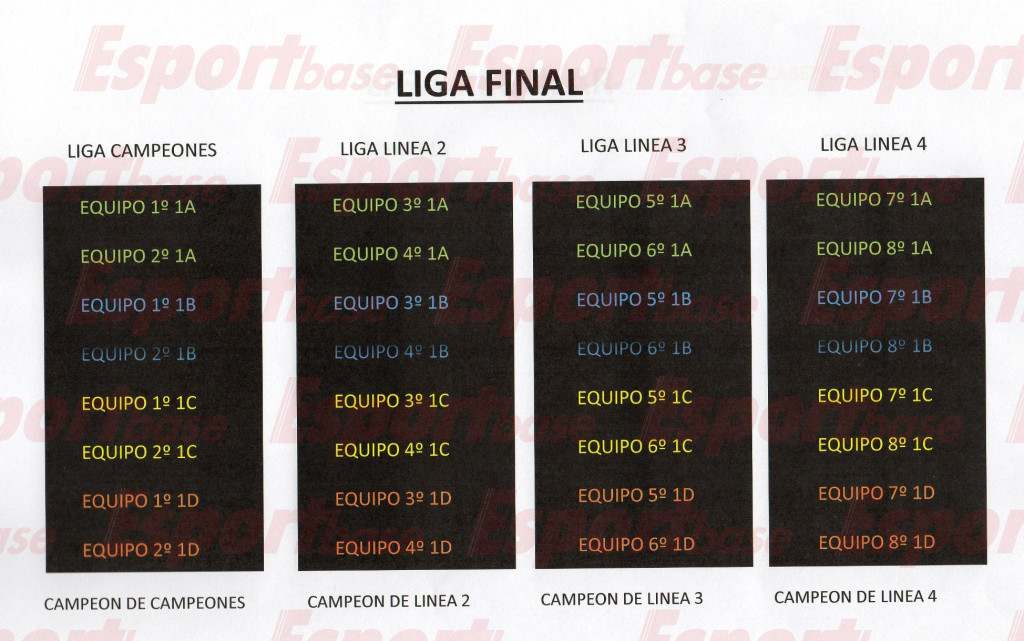 organizacion-futbol8-final-eb