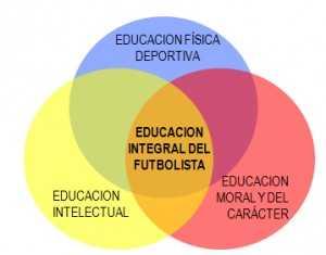 Filosofía de entrenamiento Burriana FB | BURRIANA FB