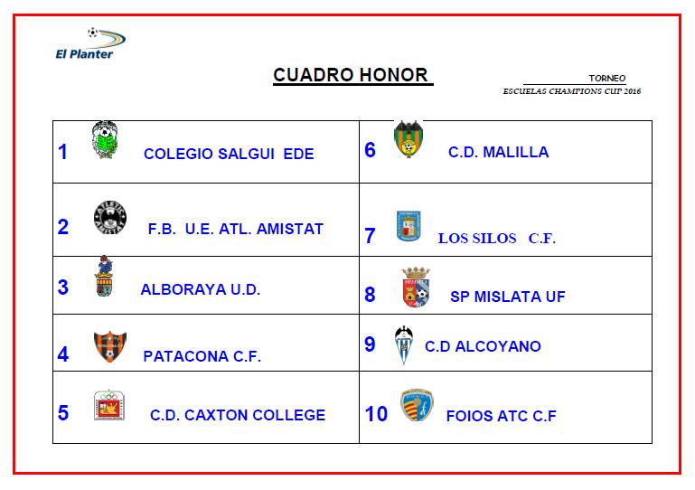 escuelas-champions-cup-04