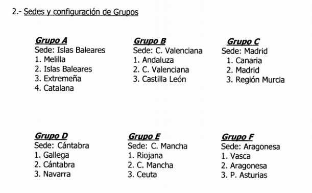 grupos-campeonato-espana-2016