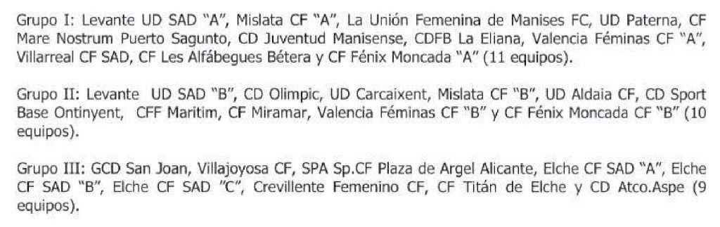 grupos-f8-femenino-2016