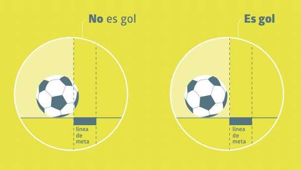 Descarga aqu las reglas del juego para el f tbol 11 y el for Regla fuera de juego futbol