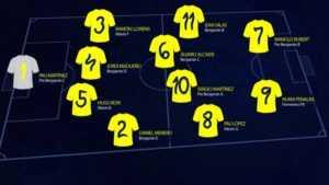 11 DE LA JORNADA | Villarreal CF