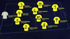 Once de la Jornada | Villarreal CF