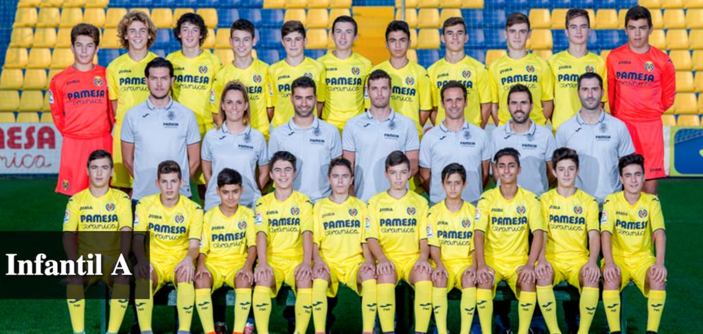 Plantilla Villarreal Infantil 'A' | Foto: Villarreal CF